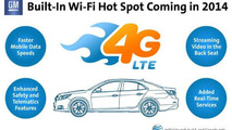 General Motors 4G LTE support arriving for 2014MY