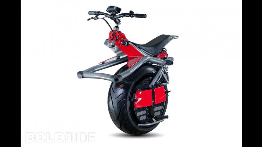 RYNO Motors RYNO