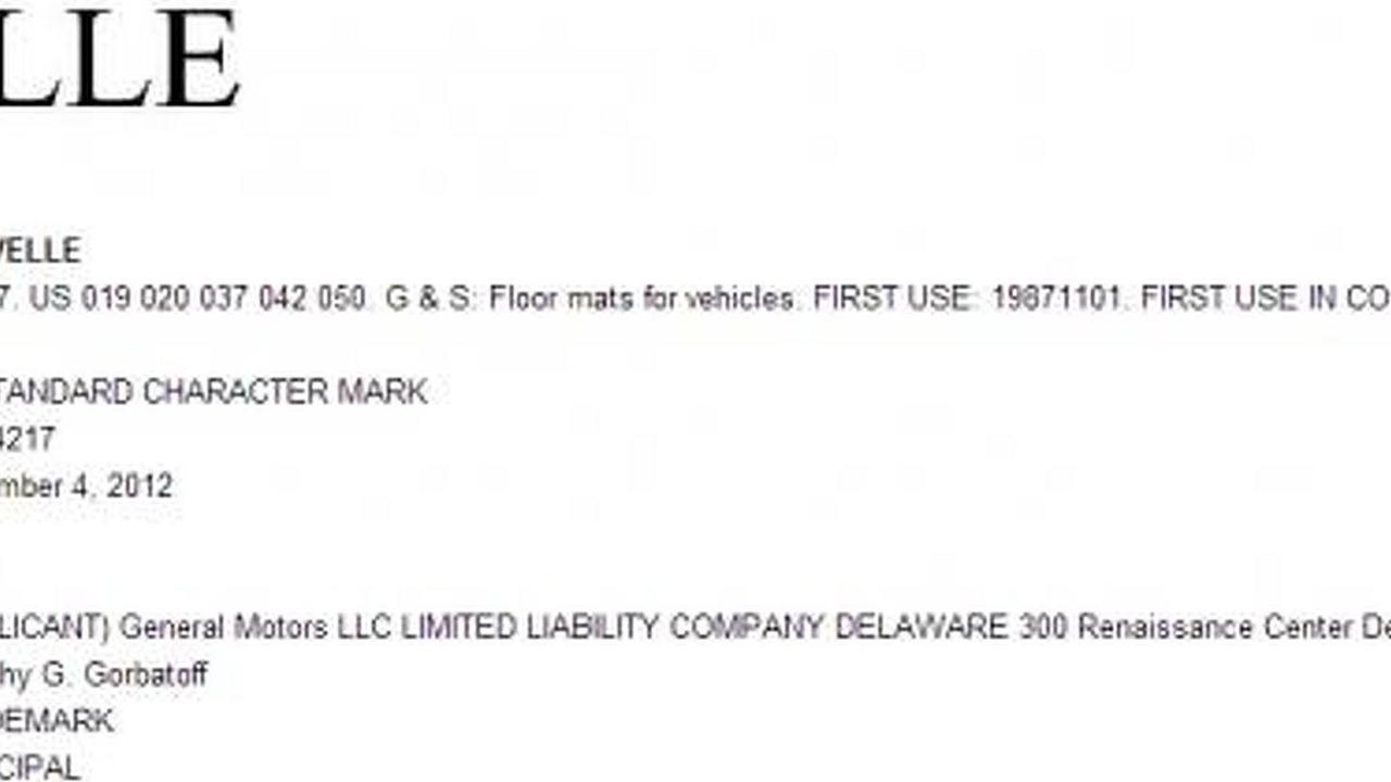 Chevrolet Chevelle trademark filing 05.4.2013