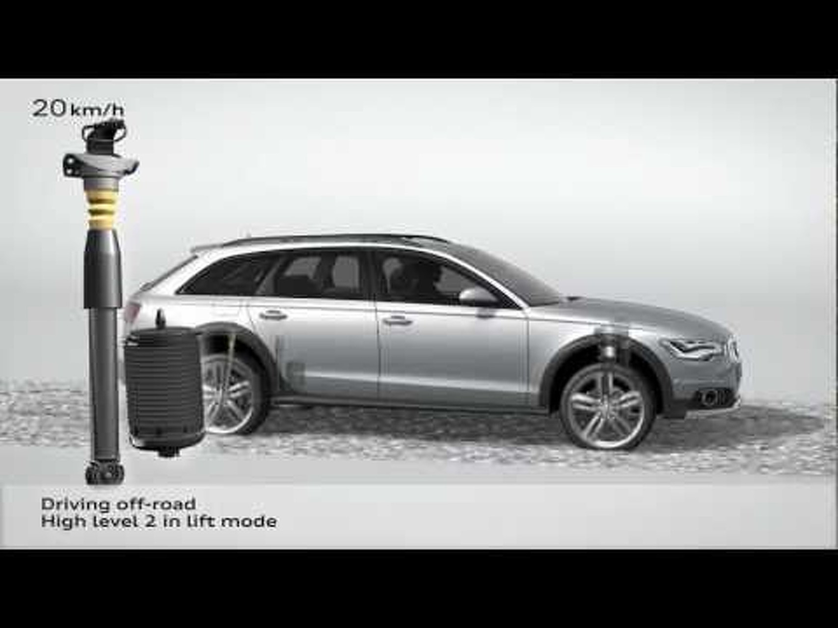 2013 Audi A6 Allroad Quattro Animation