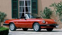Alfa Romeo Spider 1983-1989
