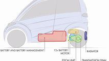 Gordon Murray's  T.27 City Car specs announced