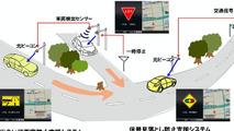 Nissan navigation DSSS system configuration