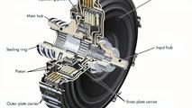 VW DSG Clutch Cutaway