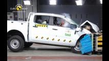 Nova Ford Ranger recebe 5 estrelas nos testes da Euro NCAP - Veja o vídeo do crash test