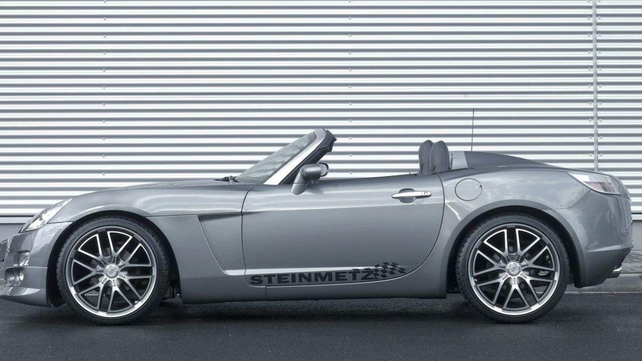 Steinmetz GT