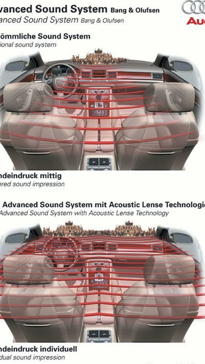 Audi Advanced Sound System Bang & Olufsen