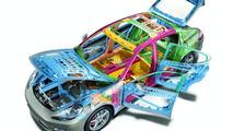 Porsche Panamera lightweight body with intelligent mix of materials