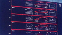 Fifth generation Seat Ibiza teased, coming in 2016