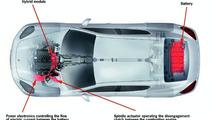 Porsche Panamera Hybrid Schematics Released