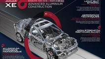 Jaguar XE further detailed, 75 percent of body structure made from aluminum [video]