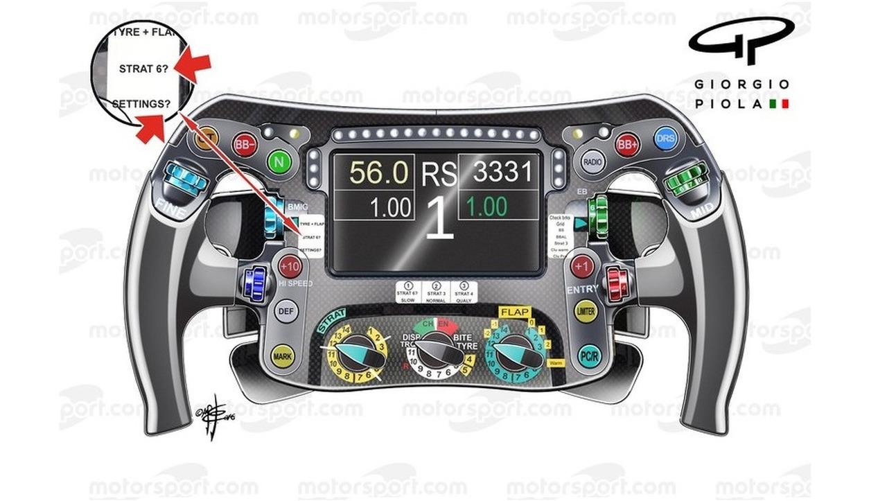 Rosberg's steering wheel, detailed view