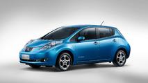 Renault-Nissan plotting $8,000 EV for China
