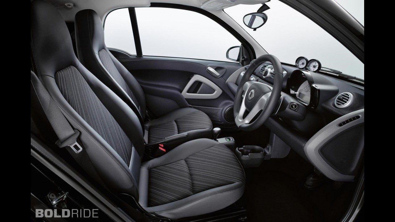 Smart Fortwo Edition21