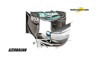 Tech analysis: Why Mercedes was so dominant in Baku