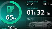 Honda Small Sports EV Concept(EV-STER) vehicle information display