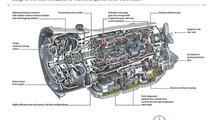Mercedes rules out auto gearbox with more than nine gears