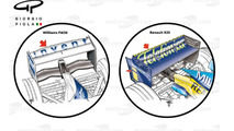 Williams FW26 rear wing Monza & Renault R26 rear wing Budapest