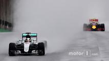 F1 Brazilian Grand Prix - Race Results