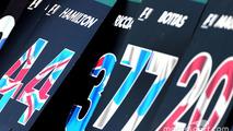Lewis Hamilton, Mercedes AMG F1 Team pitlane board