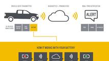 Chevrolet Proactive Alerts system