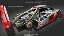 Audi R25