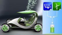 SAIC Leaf concept promises negative emissions