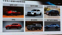 Infiniti presentation in China leaks, confirms ESQ launch later this year