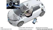 Renault Next Two prototype unveiled, features autonomous driving technology [videos]