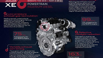 2.0-liter Ingenium diesel engine in 2015 Jaguar XE