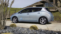 Nissan Leaf a bust in the US?
