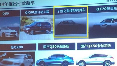 Infiniti bringing Nissan Juke-based crossover, facelifted QX80 to Beijing