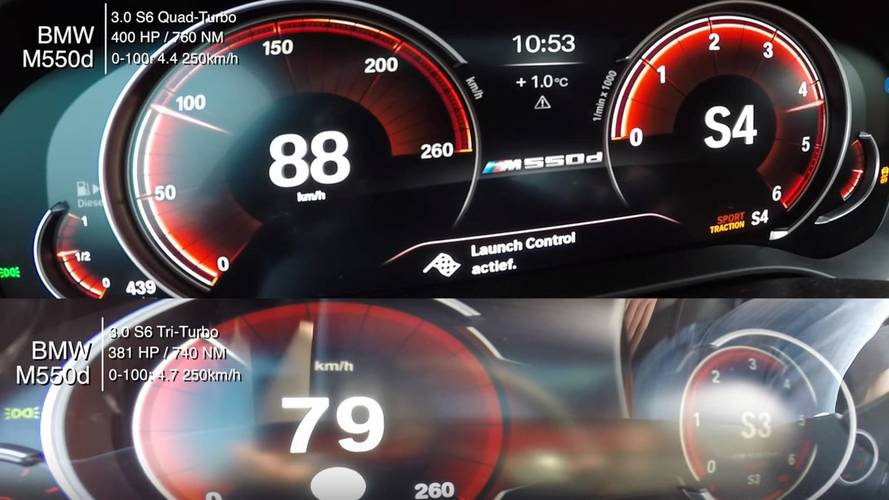 How Much Quicker Is The New BMW M550d Compared To The Old One?