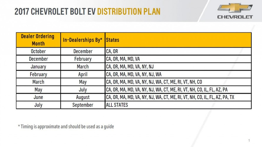 2017 Chevy Bolt EV Release Schedule
