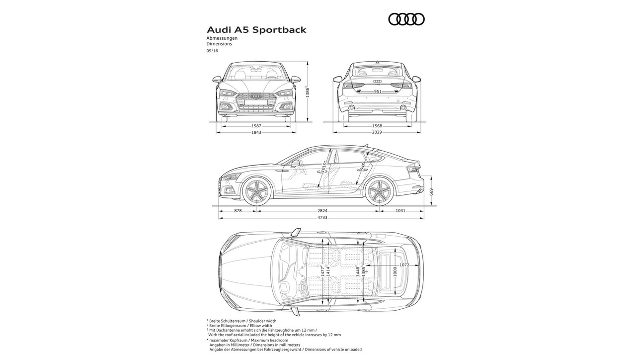 Audi etron Sportback Production Starting in 2019  News