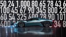 Nio EP9 Motor Math