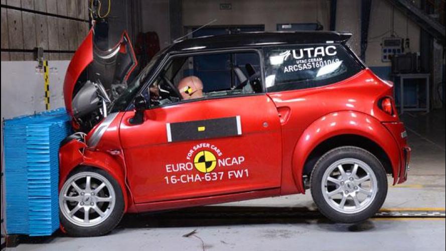 Microcar, ancora problemi di sicurezza