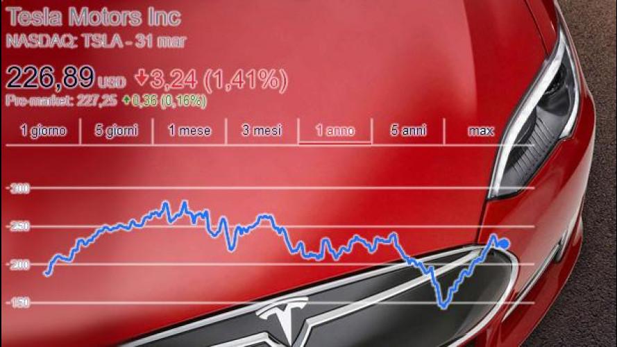 Tesla Model 3 elettrizza gli analisti