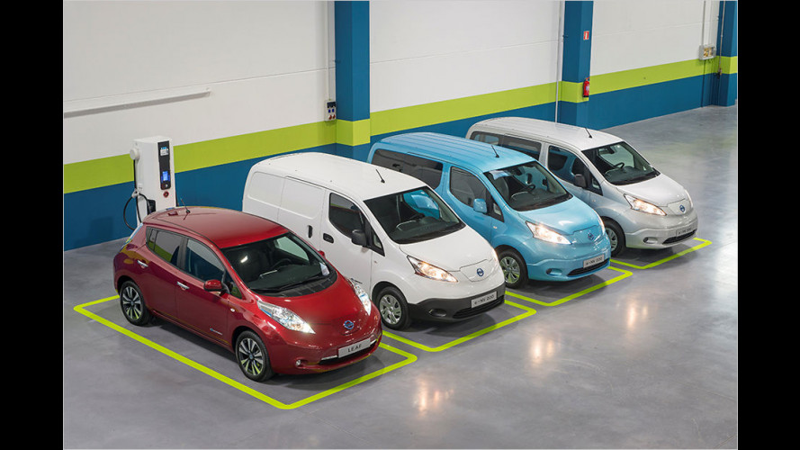 Gratis Strom tanken bei Nissan
