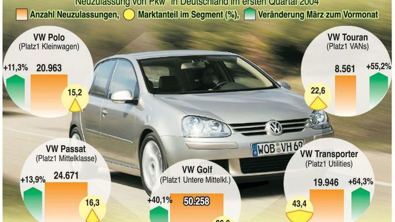 VW Golf ilustration