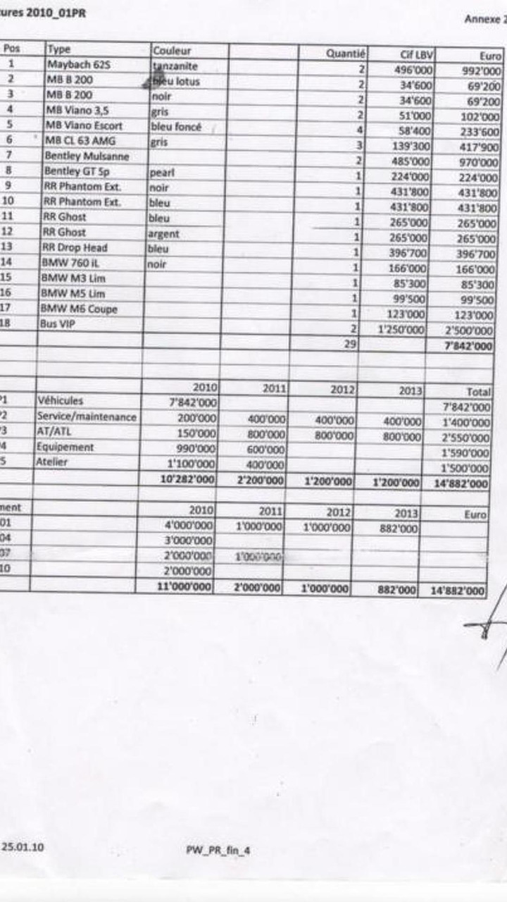 A page of the contract for the sales of vehicles to the Gabonese president's office