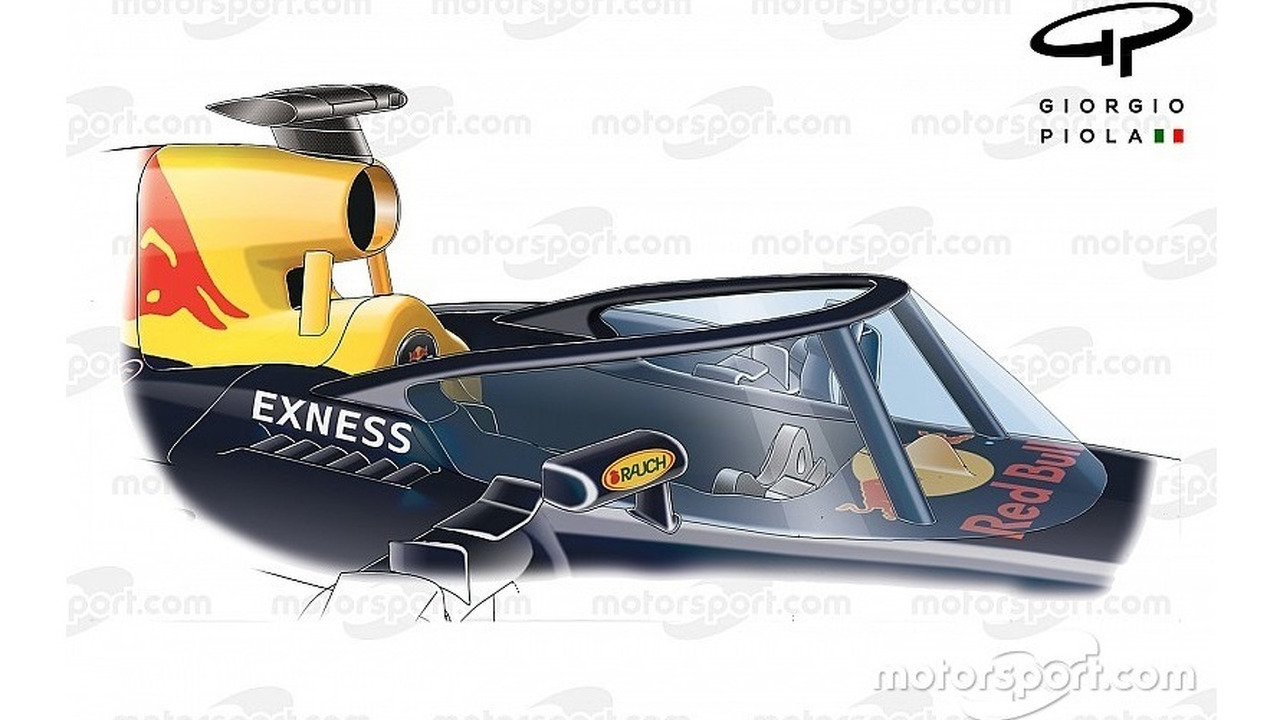 Red Bull Halo concept