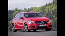 Mercedes pode lançar compacto baseado no Renault Clio em 2018