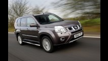 Nissan X-Trail Platinum: Série especial é lançada no Reino Unido