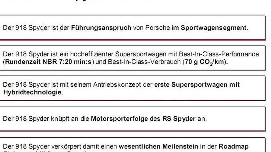 Porsche 918 Spyder concept achieves 7:20 Ring time?