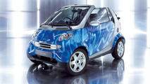 smart cabrio rhd (2001)