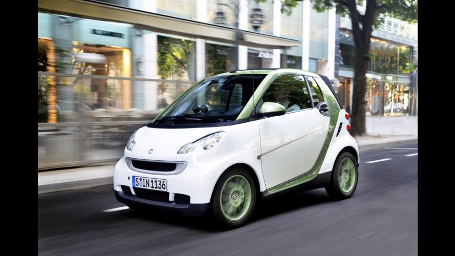 smart electric drive ad H2Roma 2009