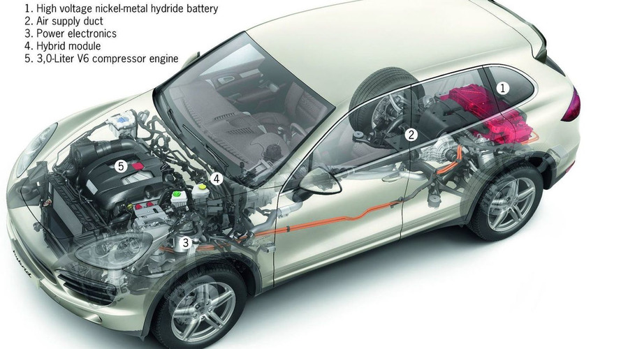 Porsche Cayenne S Hybrid to Debut in New York