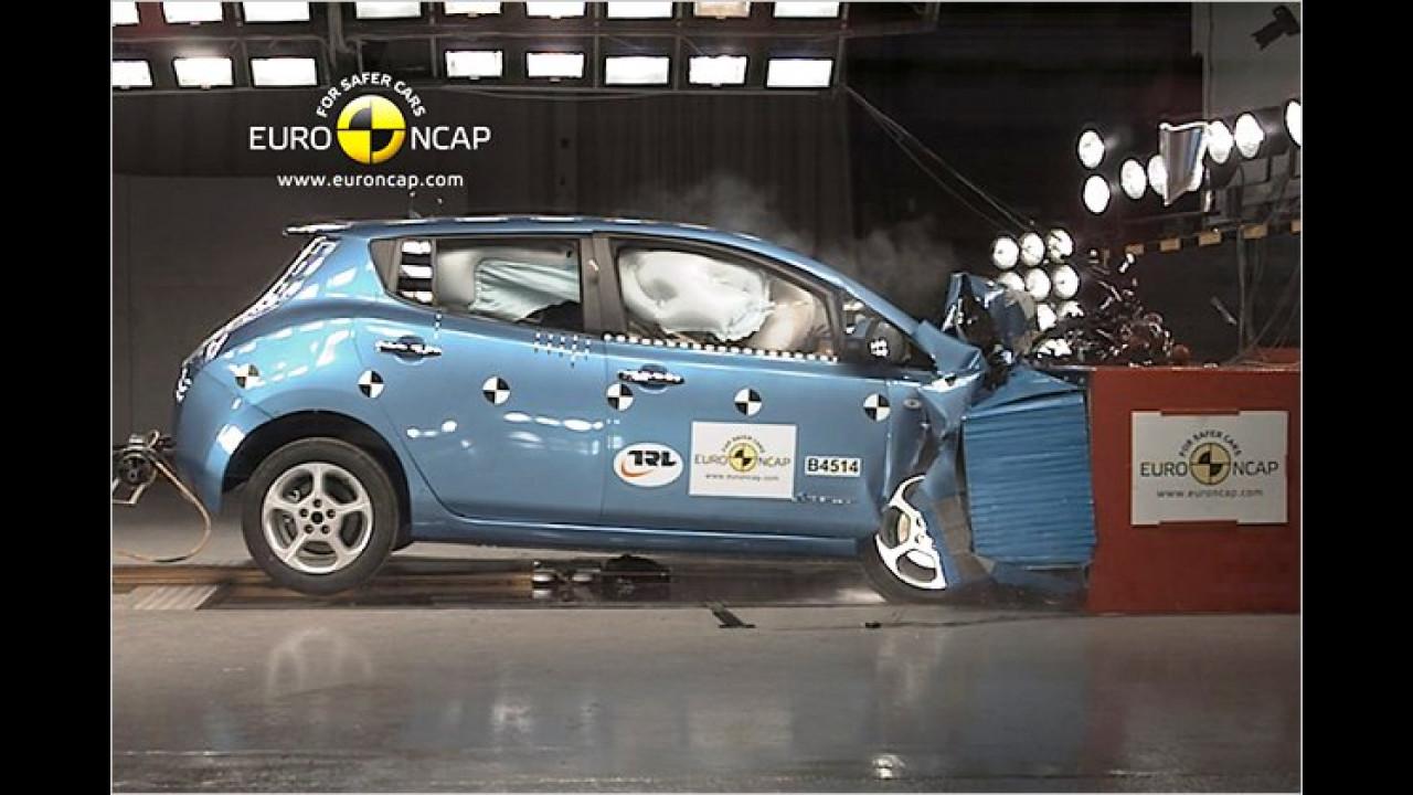 EuroNCAP-Crashtests