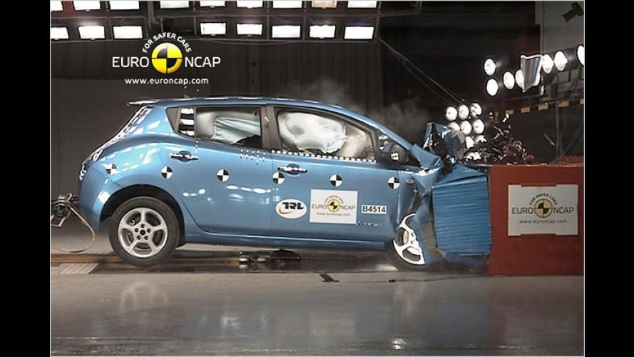 Euro-NCAP-Crash: Wer verliert, wer gewinnt?